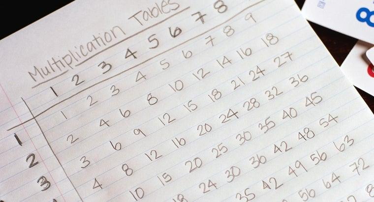 list-perfect-squares