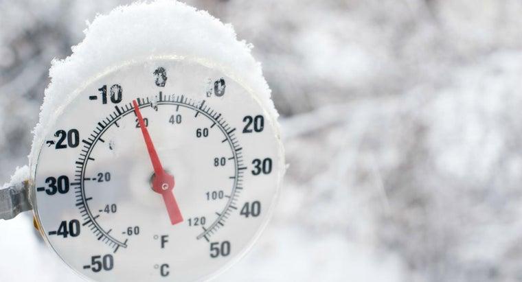 bimetallic-strip-thermometer
