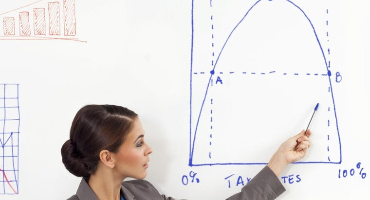 graph-reflection-across-x-axis