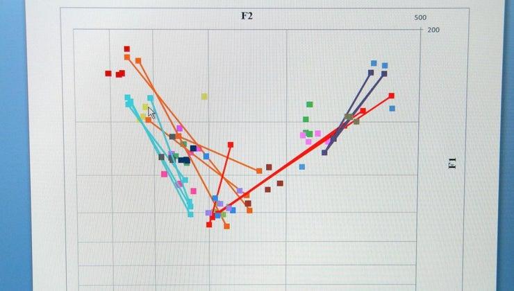 interval-graph