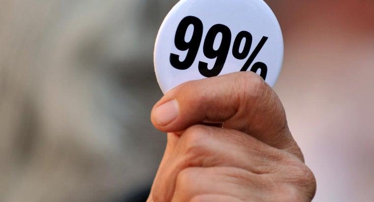 invented-percentages