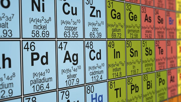 many-elements-periodic-table