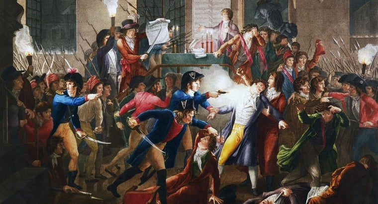 occurred-during-french-revolution