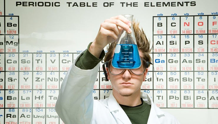 periodic-table-called-periodic-table