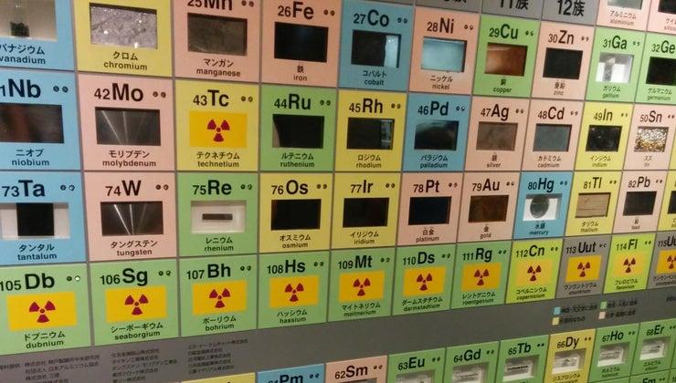 reactive-group-metals