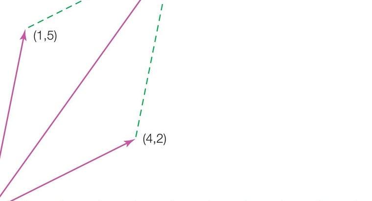 span-mean-linear-algebra