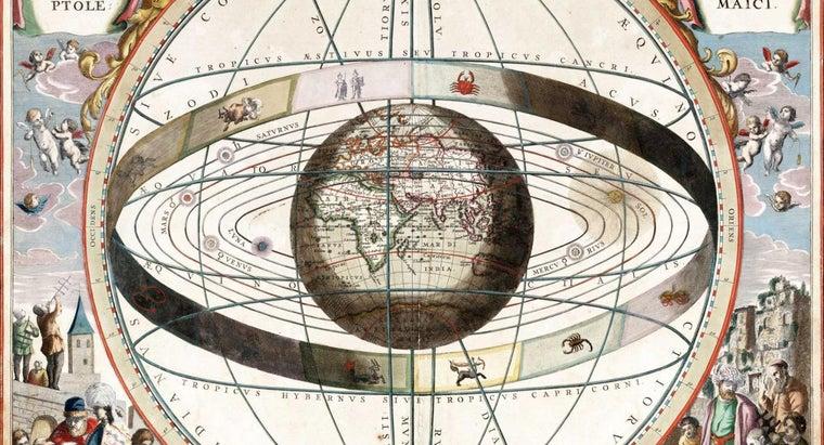 12-zodiac-signs-order
