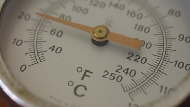 What Is 36 Degrees Celsius in Fahrenheit?