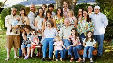 What Is a Family of Procreation?
