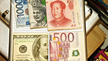 What Are the Six Characteristics of Money?