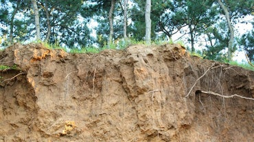 What Is Soil Erosion?