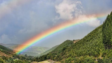 What Is the Biblical Meaning of Colors in the Rainbow?