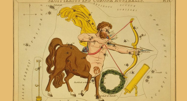 birthstone-sagittarius