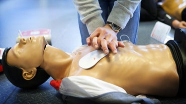 What Can You Do If You Fail the American Red Cross CPR Test?