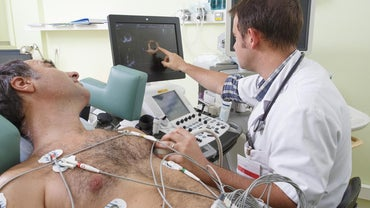 What Is a Cardiogram Test?