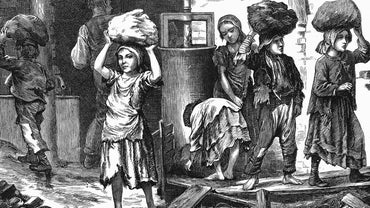 What Was Child Labor in the Late 1800s and Early 1900s?