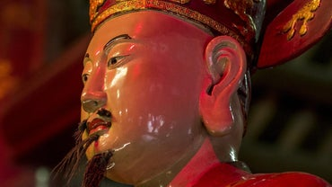 What Is Confucius Famous For?
