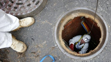 What Are the Dangers of Breathing Sewer Gas?