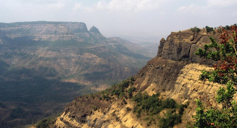 deccan-plateau-located
