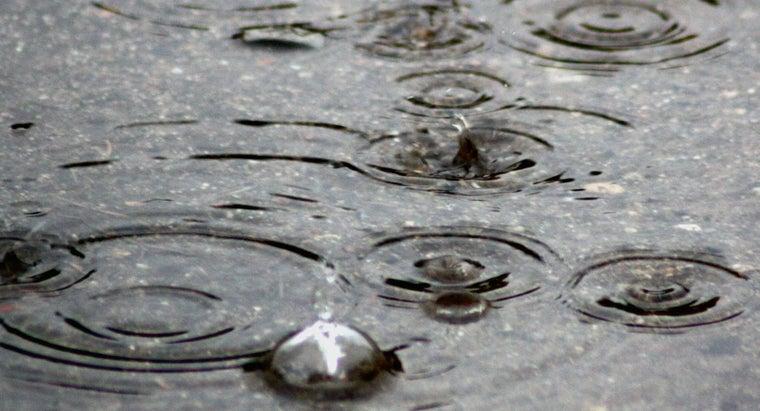 define-polarity-water