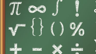 What Is the Derivative of the Square Root of X?