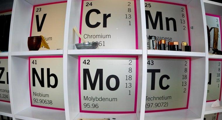 elements-named