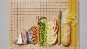 What Are the Five Major Food Groups?