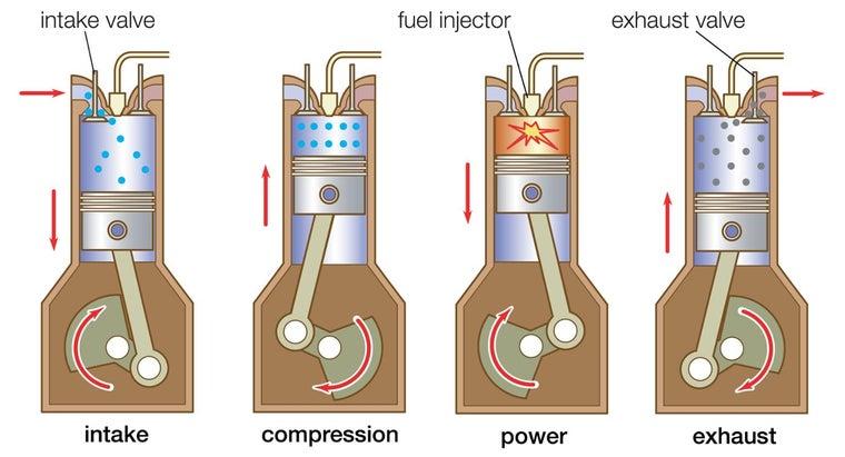 four-stroke-engine-work