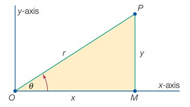 What Is a Function Rule in Mathematics?
