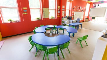 What Is a Good Kindergarten Classroom Setup?