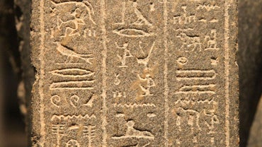 What Are Some Good Resources for Teaching Egyptian Hieroglyphics to Kids?