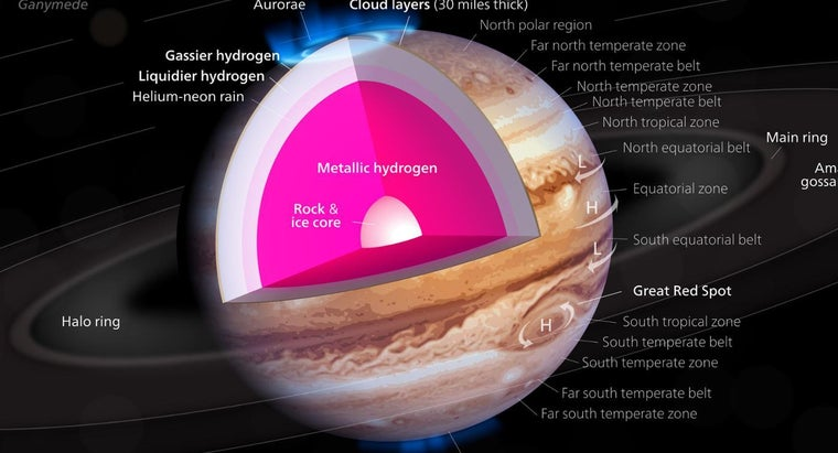 highest-temperature-jupiter