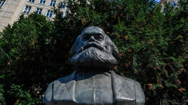 What Were Karl Marx's Contributions to Economics?