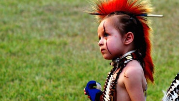 What Kinds of Games Did the Cherokee Indians Play?