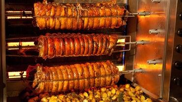 How Long Do I Cook a Pork Roast on a Rotisserie?