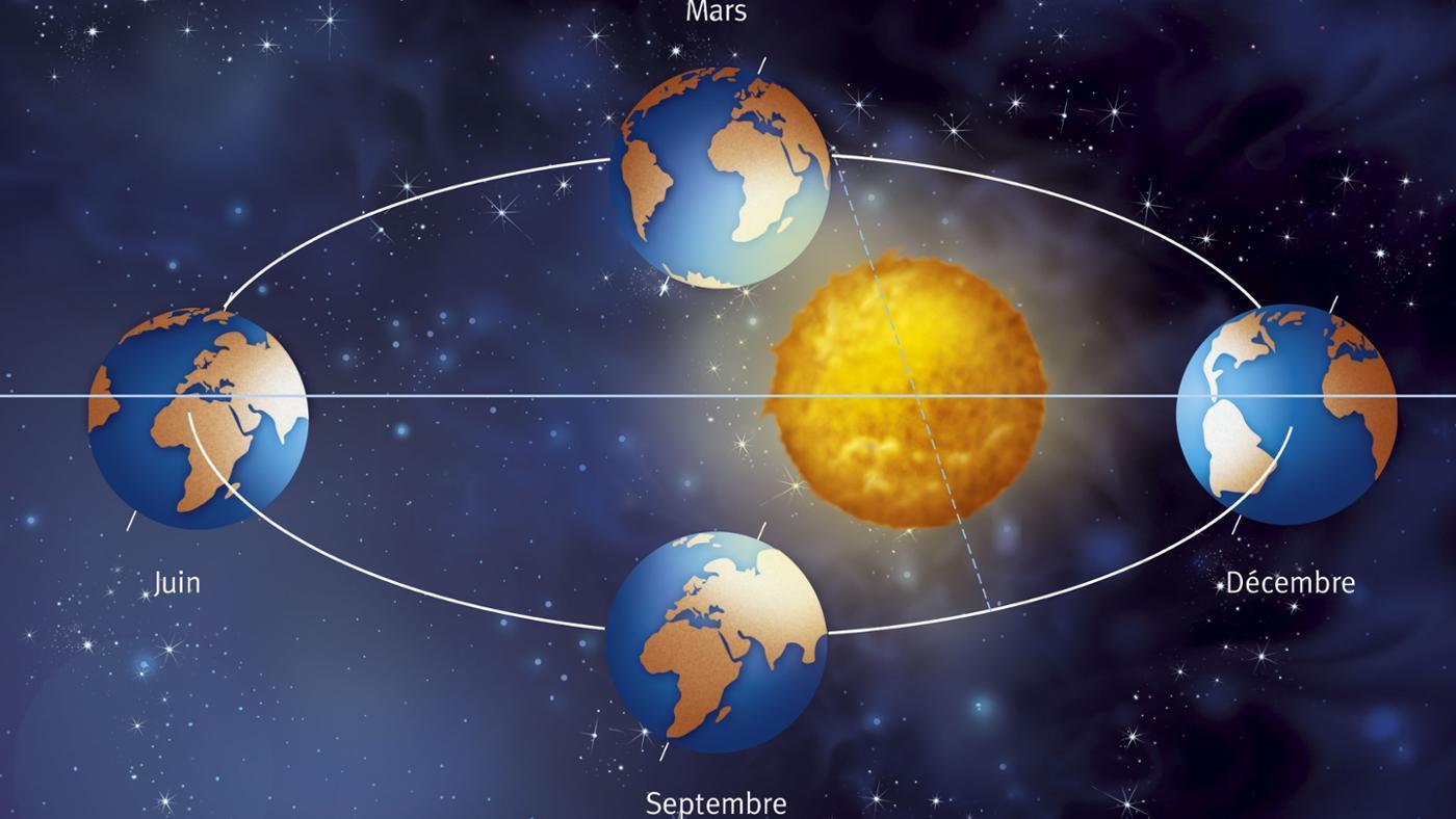 earths surface alb seasonal - HD1400×788