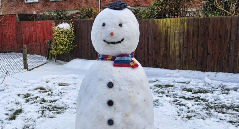 make-snowman-s-hat