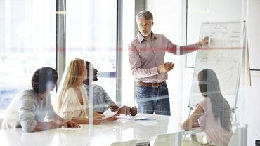 What Is a Management Philosophy?