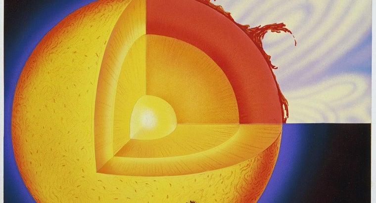 many-layers-sun