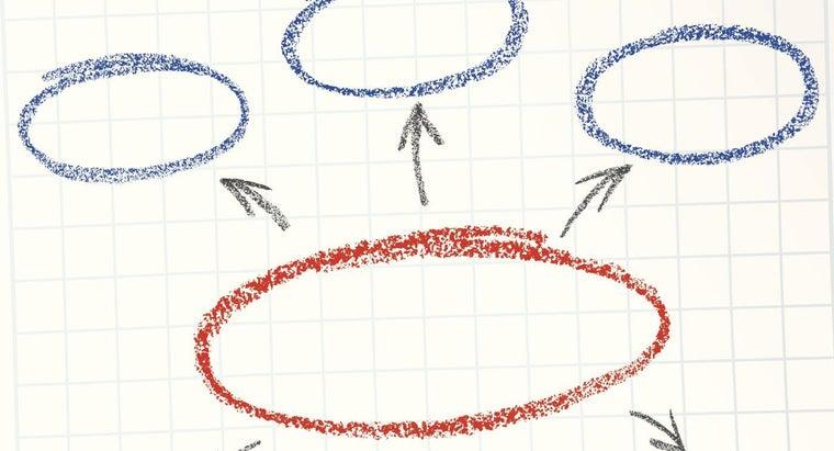 methods-graphing-ellipses