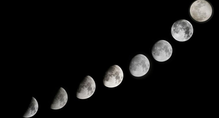 Why Does The Moon Change Shape During The Month