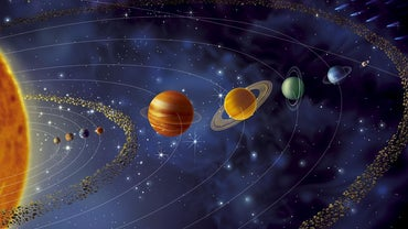 What Are the Nine Planets in Order?