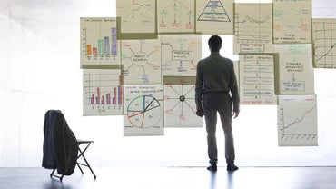 How Is Organizational Success Measured?