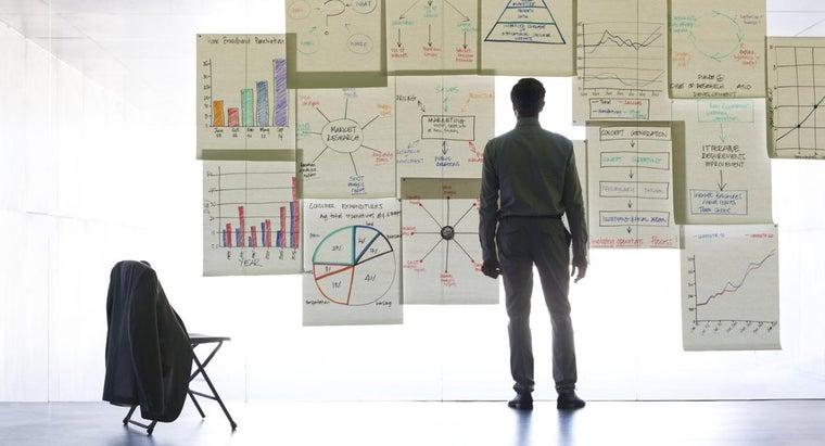 organizational-success-measured