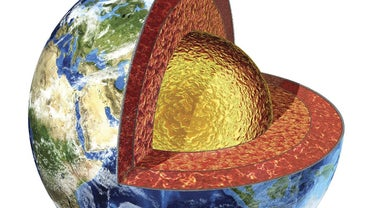 What Is the Outer Core?
