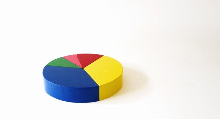 pie-chart-advantages-disadvantages
