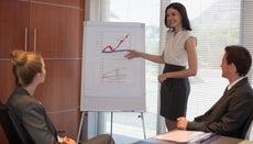 What Is Profit Maximization?