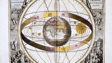 What Was Ptolemy's Theory of the Solar System?
