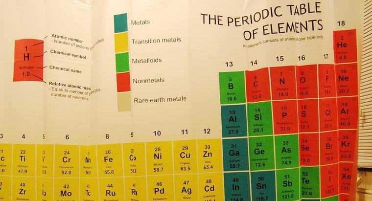 reactive-group-nonmetals