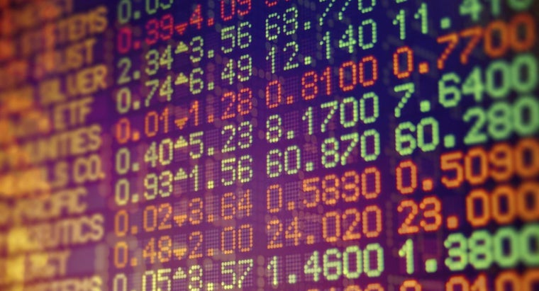 should-invest-money-stock-market